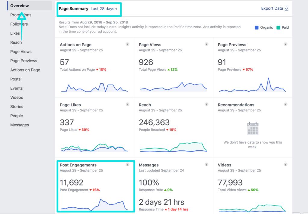 engagements Facebook